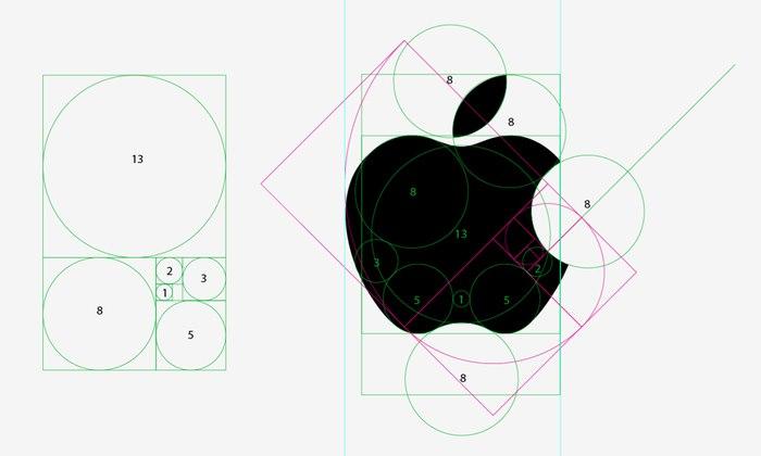 Come creare un logo
