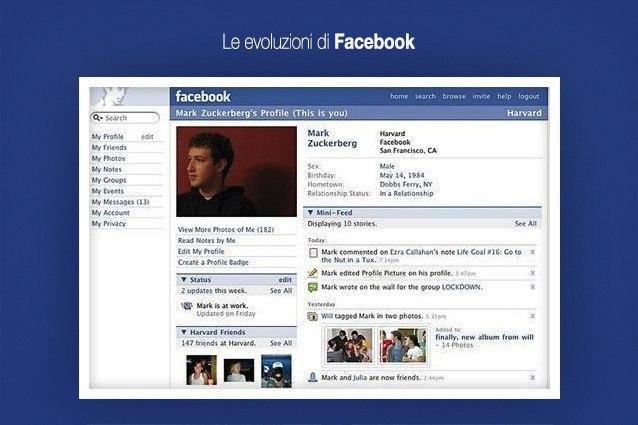 la storia di Facebook