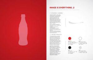 creare la brand identity
