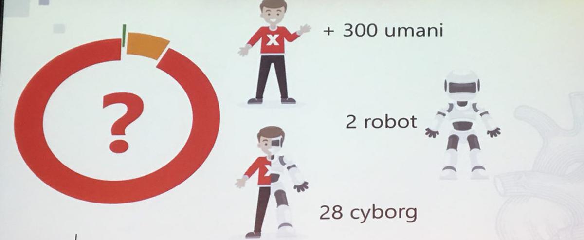 tex novara cyborg robot umani